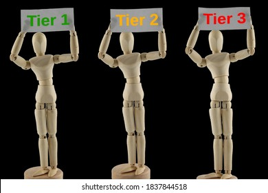 Tier 1, tier 2 and tier 3 signs in traffic light system, green, amber and red held up by three mannequins, isolated on black background