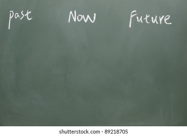 past?now?future title handwritten with chalk on blackboard