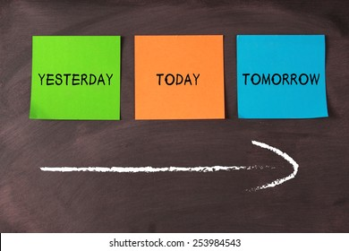 Today, yesterday, and tomorrow words on notes pasted on blackboard with a big arrow.