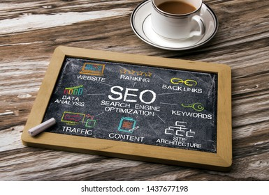Tolls and Notes about SEO concept on blackboard