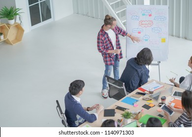 top view of Marketing plan, creative meeting team at modern office with copy space,Brainstorming Group of people Working Concept