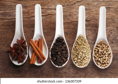top view of the various spices