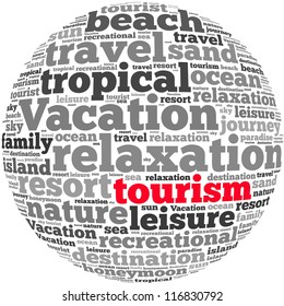 Tourism info-text graphics and arrangement concept on white background (word cloud)