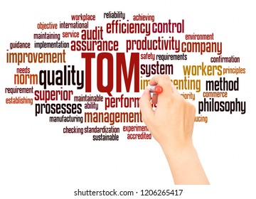 TQM - Total Quality Management, word cloud hand writing concept on white background.