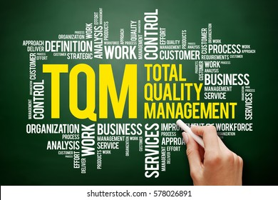 TQM - Total Quality Management word cloud collage, technology business concept on blackboard