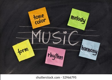 traditional musicological or European-influenced  aspects of classical music (harmony, melody, form, rhythm and tone color) - white chalk handwriting and sticky notes on blackboard