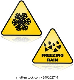 Traffic signs showing warnings for snow and freezing rain