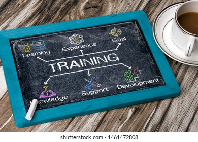 Training concept with keywords and icons on blackboard