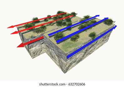 Transform boundaries (Conservative) occur where two lithospheric plates slide, or perhaps more accurately, grind past each other along transform faults, 3d rendering. Tectonic plates,  earthquake