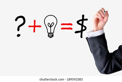 Transform idea intro business concept
