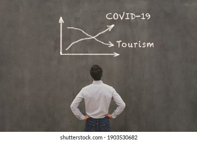 travel industry collapse, tourism crisis concept due to coronavirus COVID-19 pandemic, virus curve up, tourism down