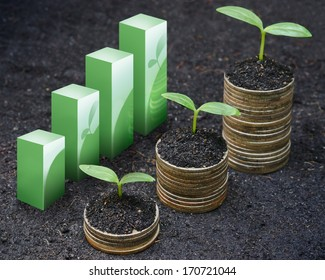 trees growing on coins / csr / sustainable development / economic growth / trees growing on stack of coins / Business growth with csr practice