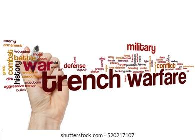 Trench warfare word cloud