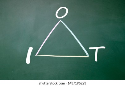 Triangle and IOT symbol on blackboard