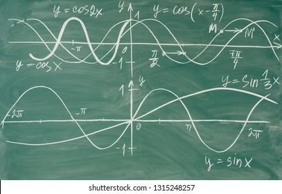 Trigonometry. School Chalkboard Function graphs Math lesson.