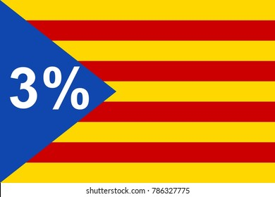 the true estelada, allegory of the independence of Catalonia, allegory of xenophobia, allegory of ethnic cleansing, allegory of the Nazi background, visual allegories, visual metaphors,