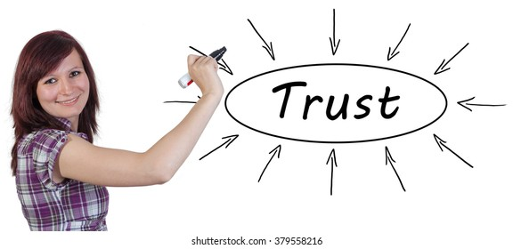 Trust - young businesswoman drawing information concept on whiteboard.