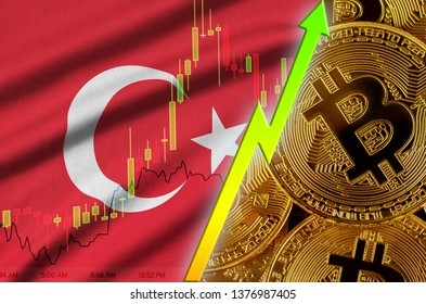 Turkey flag and cryptocurrency growing trend with many golden bitcoins