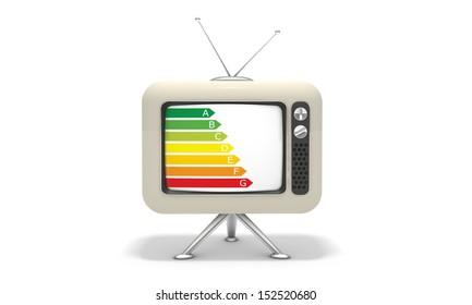 TV efficiency