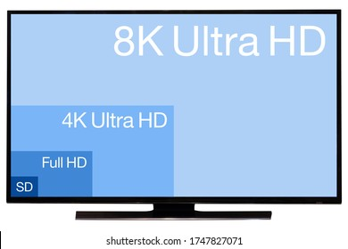 TV ultra HD. 8K television resolution technology. HDTV Ultra HD concept