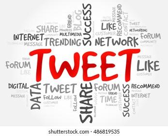 Tweet word cloud, business concept