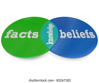 Two circles intersect and overlap to create a venn diagram explaining that knowledge is the area where facts -- and beliefs cross