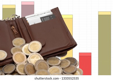 Two Euro coins with wallet on a table