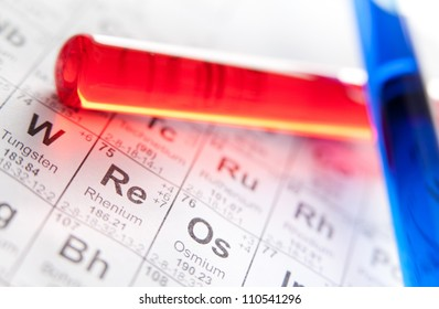 Two test tubes with colored reagents lying on the periodic table