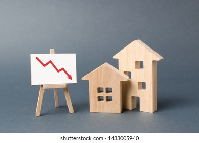 Two wooden houses and a poster with a symbol of falling value. concept of real estate value decrease. low liquidity and attractiveness of assets. cheapening the rent or cost of buying a home