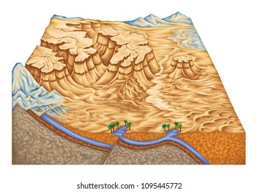 how to make a plateau landform