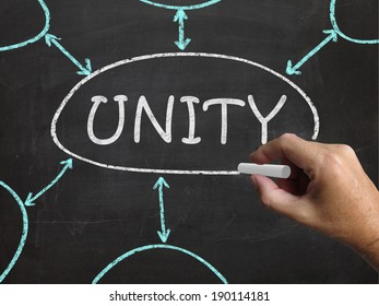 Unity Blackboard Meaning Working As Team And Cooperation