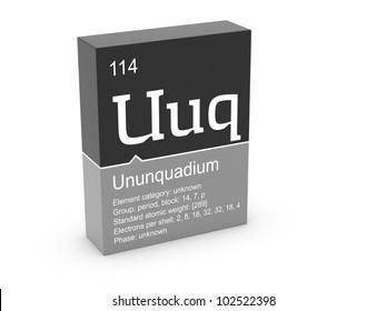 ununquadium from mendeleevs periodic table - Periodic Table Symbol Ununquadium