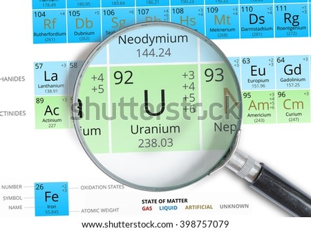 Uranium Symbol U Element Periodic Table Stock Photo Edit Now