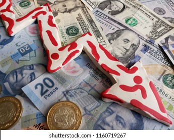 the us dollar decreases in value against the mexican peso, mexican currency, american dollars bills and descending arrow in red with white