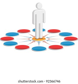 User centric, customer centered business diagram
