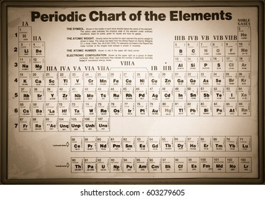 Old Periodic Table Images Stock Photos Vectors Shutterstock