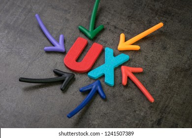 UX, User Experience concept, colorful arrows pointing to alphabet UX at the center of chalkboard, important of user centric experience design in recent world business, products and services.