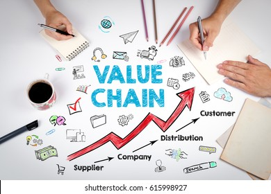 Value chain Business Concept. The meeting at the white office table