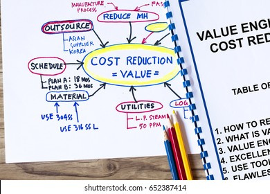 Value engineering concept- many uses in engineering services industry.