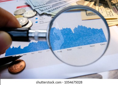 value investor analysis financial report which it is important in stock market. It is include revenue and profit etc.