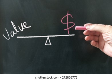 Value vs cost conceptional diagram on the blackboard using chalk