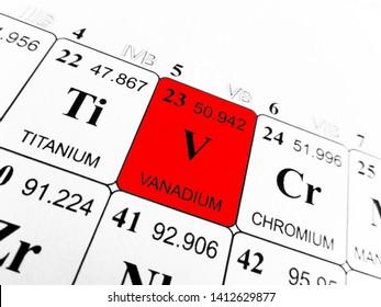 Vanadium on the periodic table of the elements