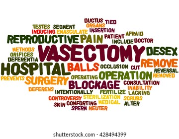 Vasectomy, word cloud concept on white background.