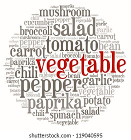 vegetable info-text cloud
