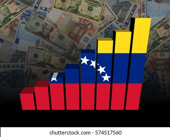 Venezuelan flag bar chart over Euros and Dollars 3d illustration