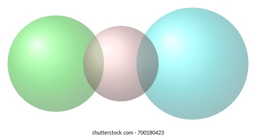 Diagram Three Partially Intersecting Sets Stock Illustration