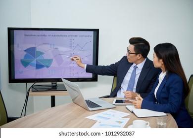 Vietnamese entrepreneur explaining diagrman on the monitor to his female coworker