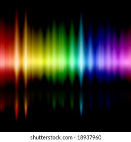 viewable colours frequencies
