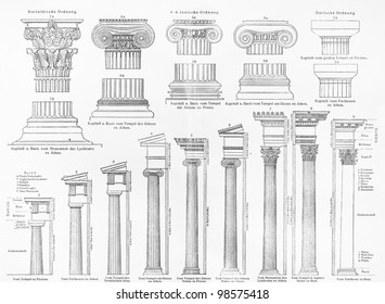 Vintage drawing representing the ancient order of columns - Picture from Meyers Lexicon books collection (written in German language) published in 1906, Germany.