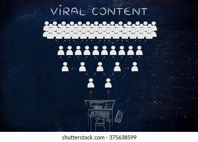 viral content: laptop user sharing a link online